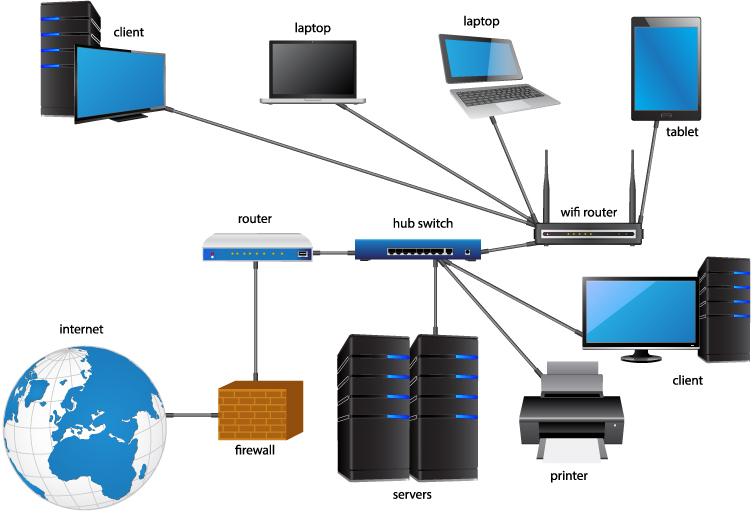reti aziendali